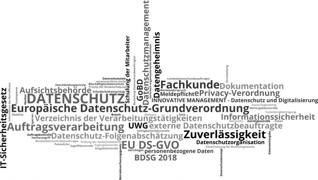 Datenschutzberatung IM-Wortwolke